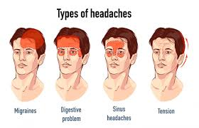 Headache - treatment